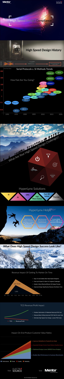 Hyperlynx highspeed infographic